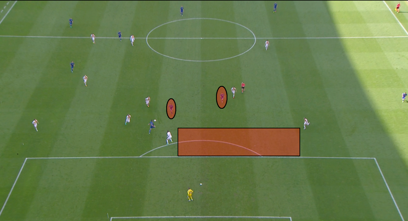Eder and Giaccherini, both circled in red, were the penetrative options for Italy.