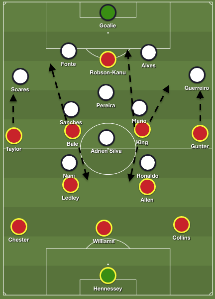 PW 2. Wales movement in possession