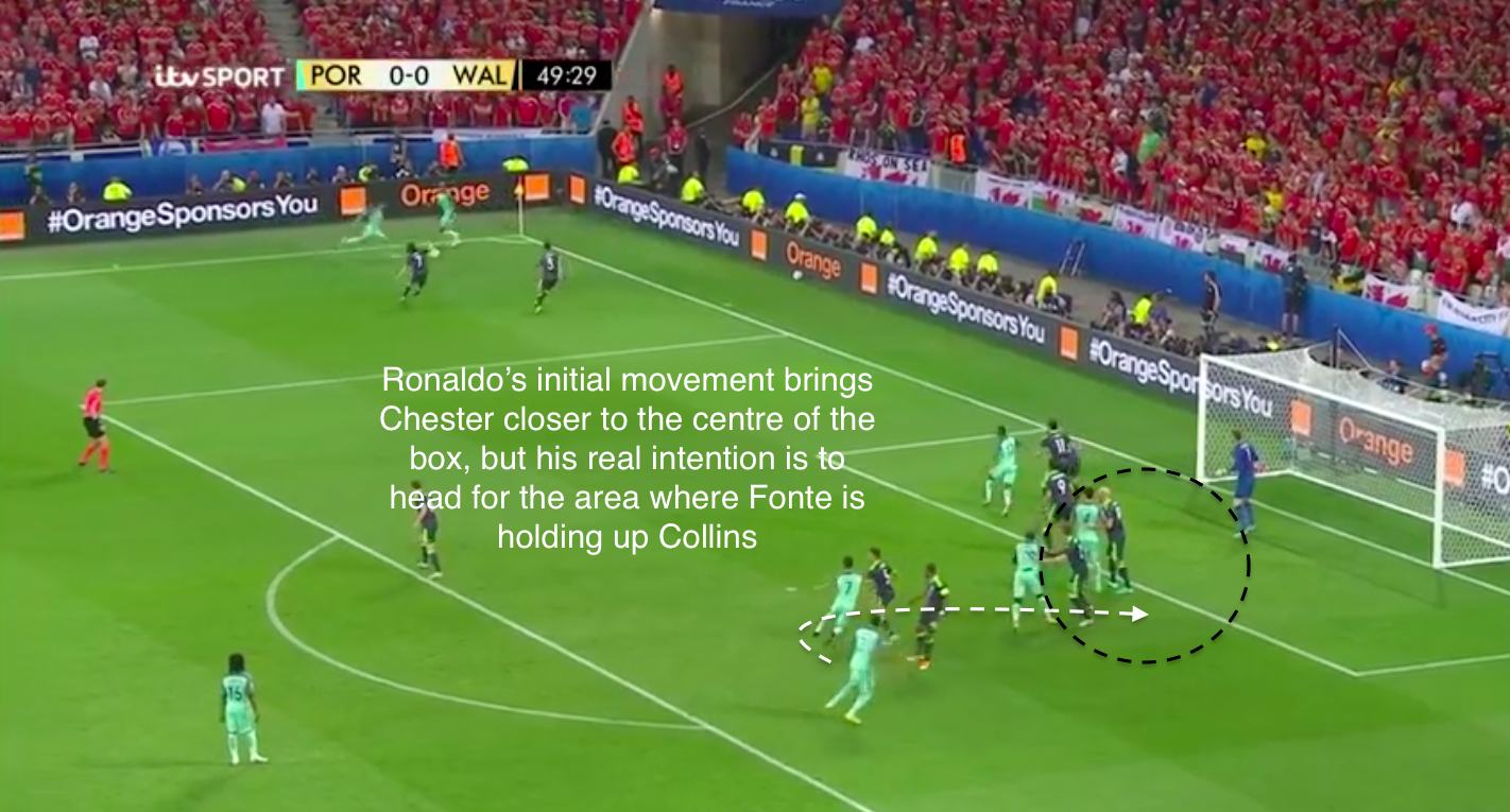 PW 8. Ronaldo Initial movement