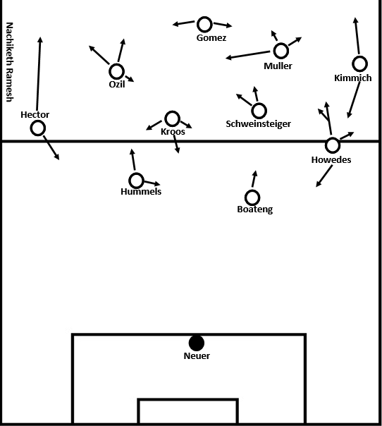 Euro 2016 Tactical Analysis Germany 11 Italy 6 5 Pens