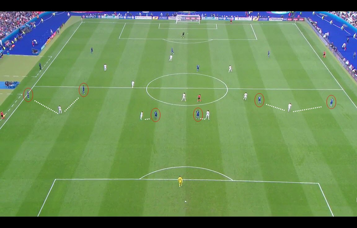 Central-midfielders in Italy occupy the half-space, while De Rossi acts as the pivot. Notice the position of the wingbacks on each side, were they have a clear numerical superiority.