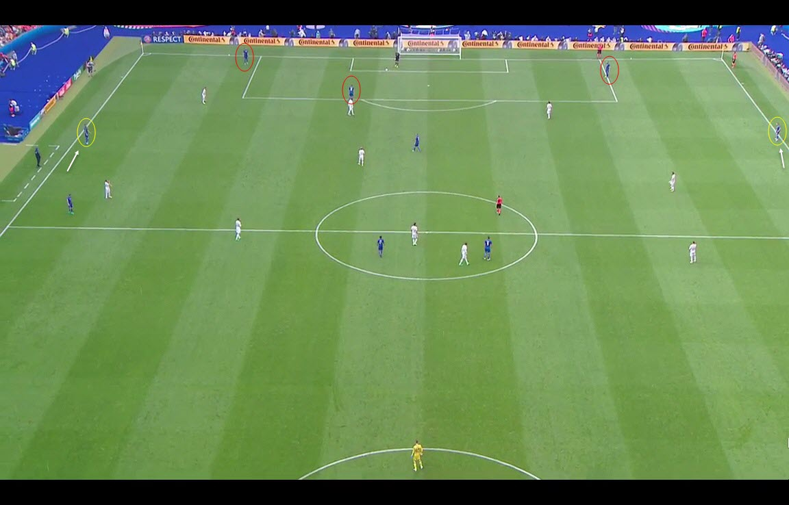 Italy during their build-up from Buffon. The players marked with red circle are the central defenders, while the yellow ones are Giaccherini and Parolo (another example/variant of their positioning).