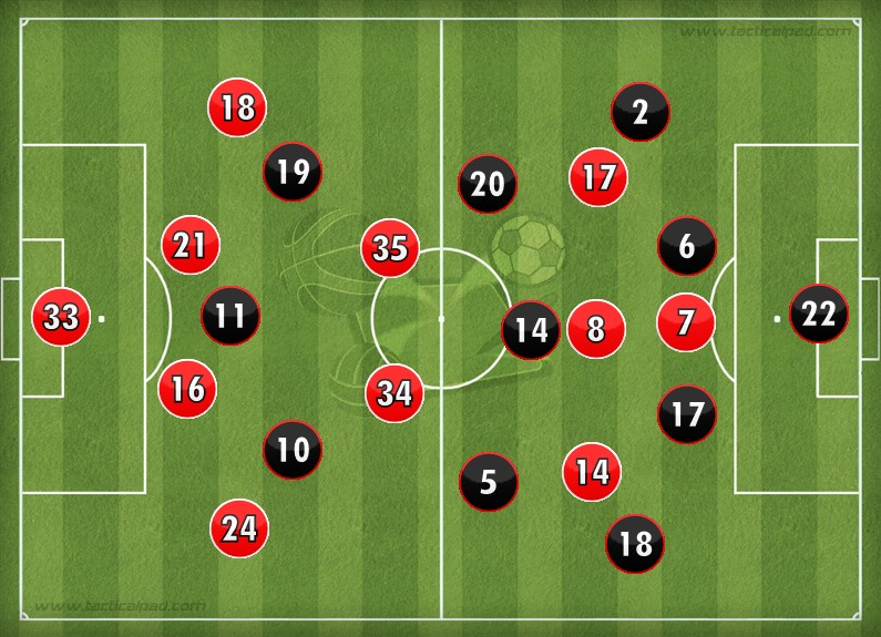 Line-Ups made using Tactical Pad