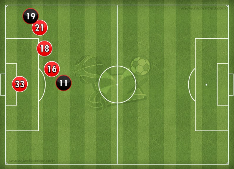 Arsenal Liverpool 2_FORMATION 2