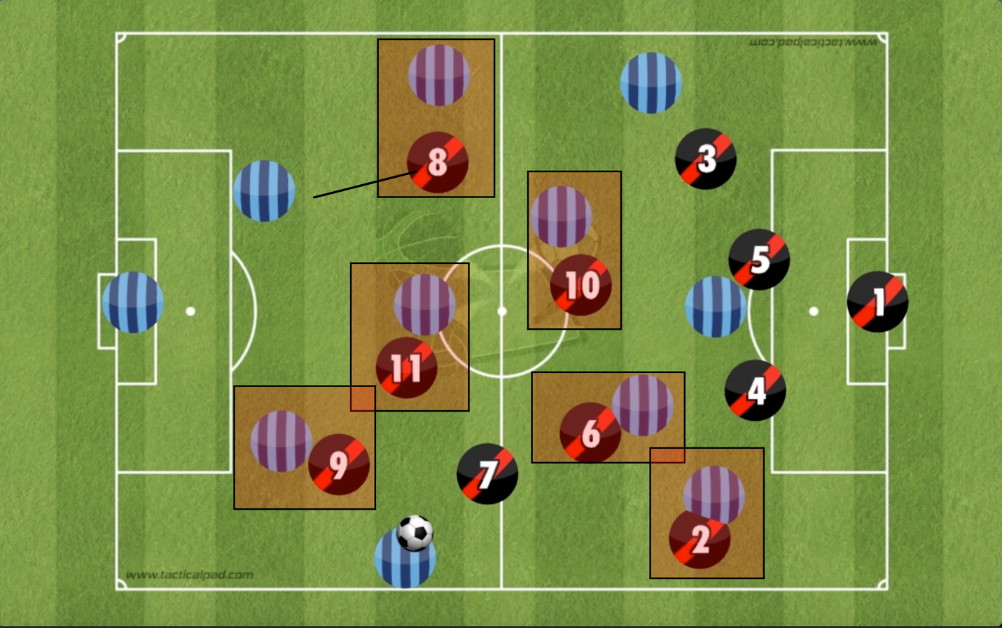 Bayer Leverkusen tactics