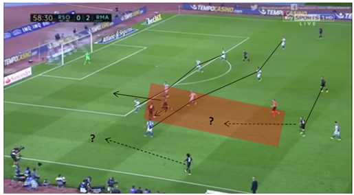 Real struggling to break down Sociedad defensive block
