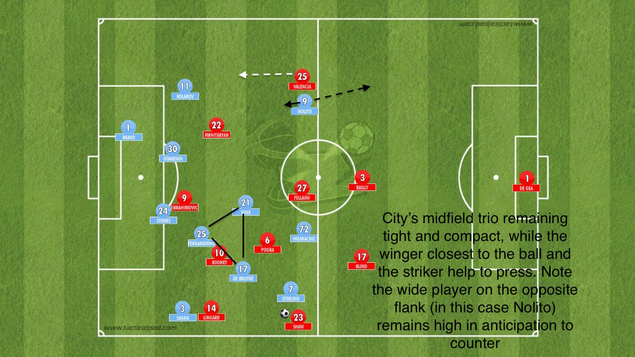 city-defensive-shape
