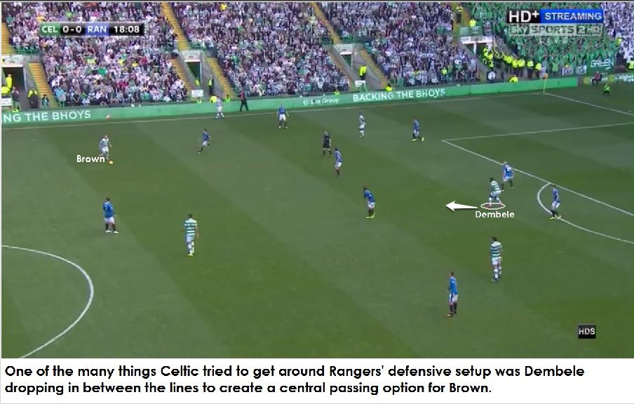 dembele-dropping-off-bw-lines-to-offer-a-passing-option-edited