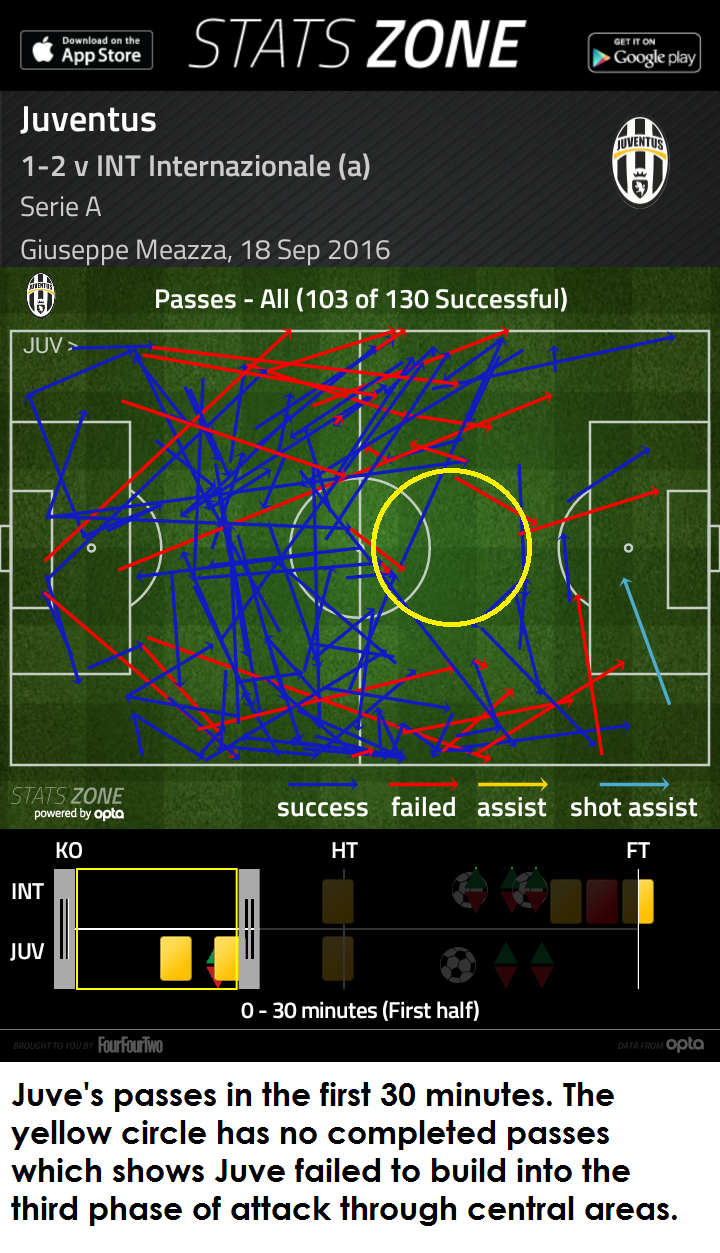 int21juv-no-juv-passes-into-fin3rd