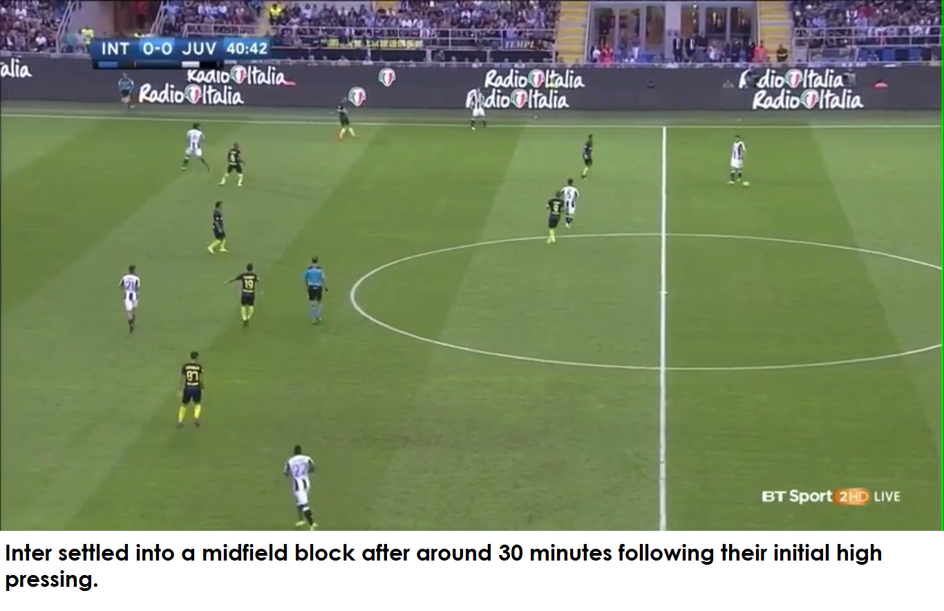 inter-settled-for-a-mid-block-to-prevent-midfield-passes-after-their-early-high-press