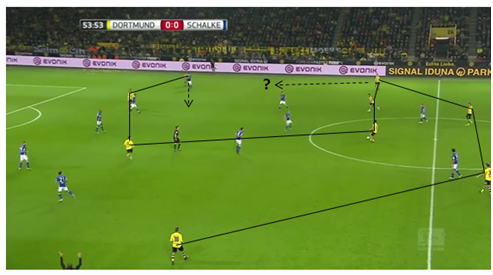 Dortmund's poor shape
