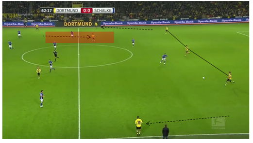 Dortmund in build-up phase