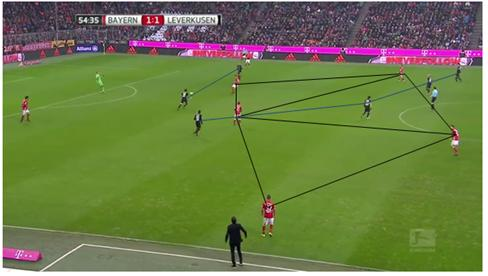 Bayern connectivity in 1st phase