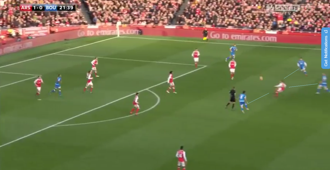 Excellent counter pressing from Bournemouth's midfield gave Arsenal no time or space forcing errors that lead to the equaliser