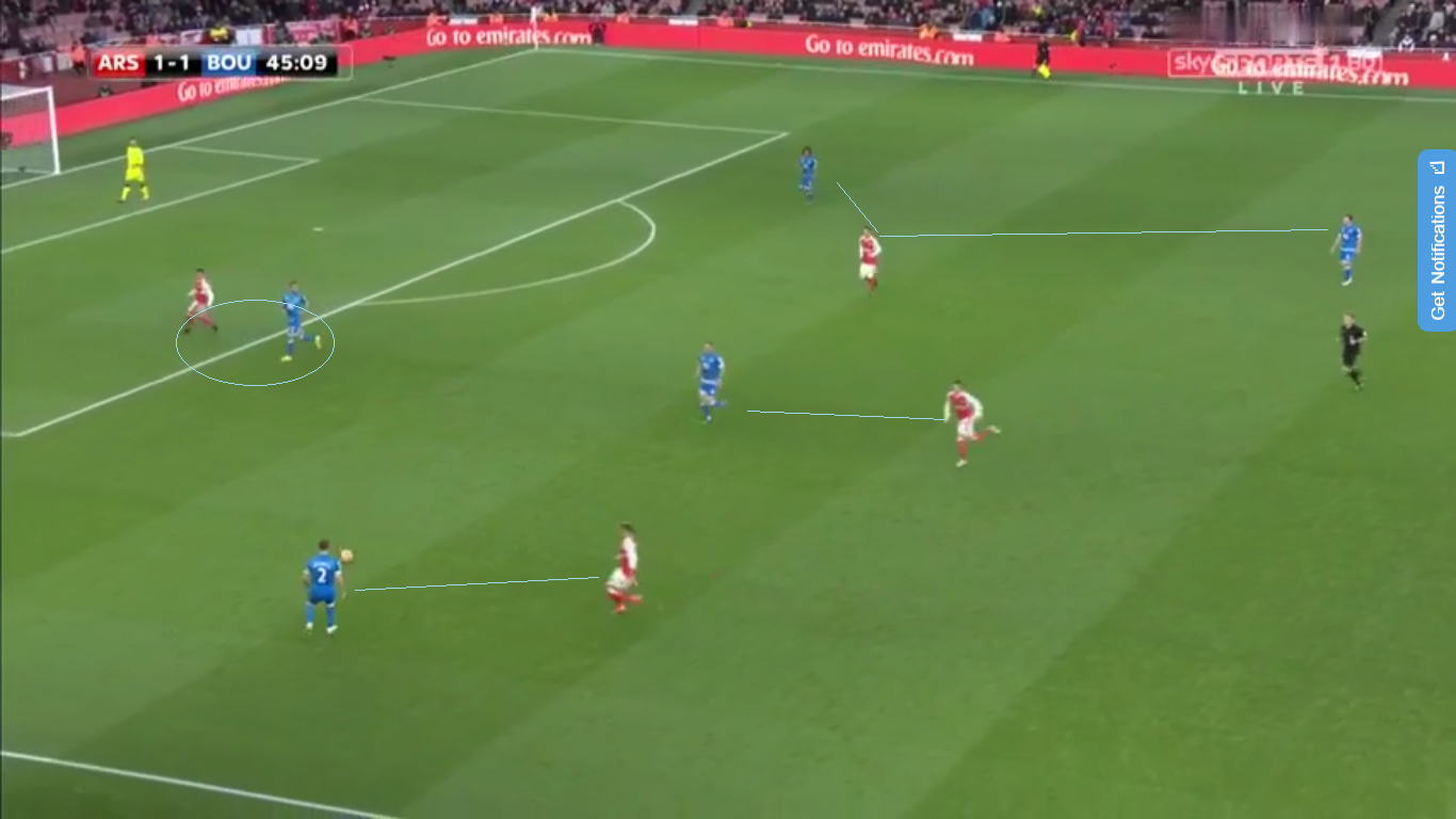 Arsenal's synchronized movements in the second whilst pressing Bournemouth greatly improved with more intensity and a man to man marking scheme the away side were hurried into playing long just had they had done to Arsenal in the first