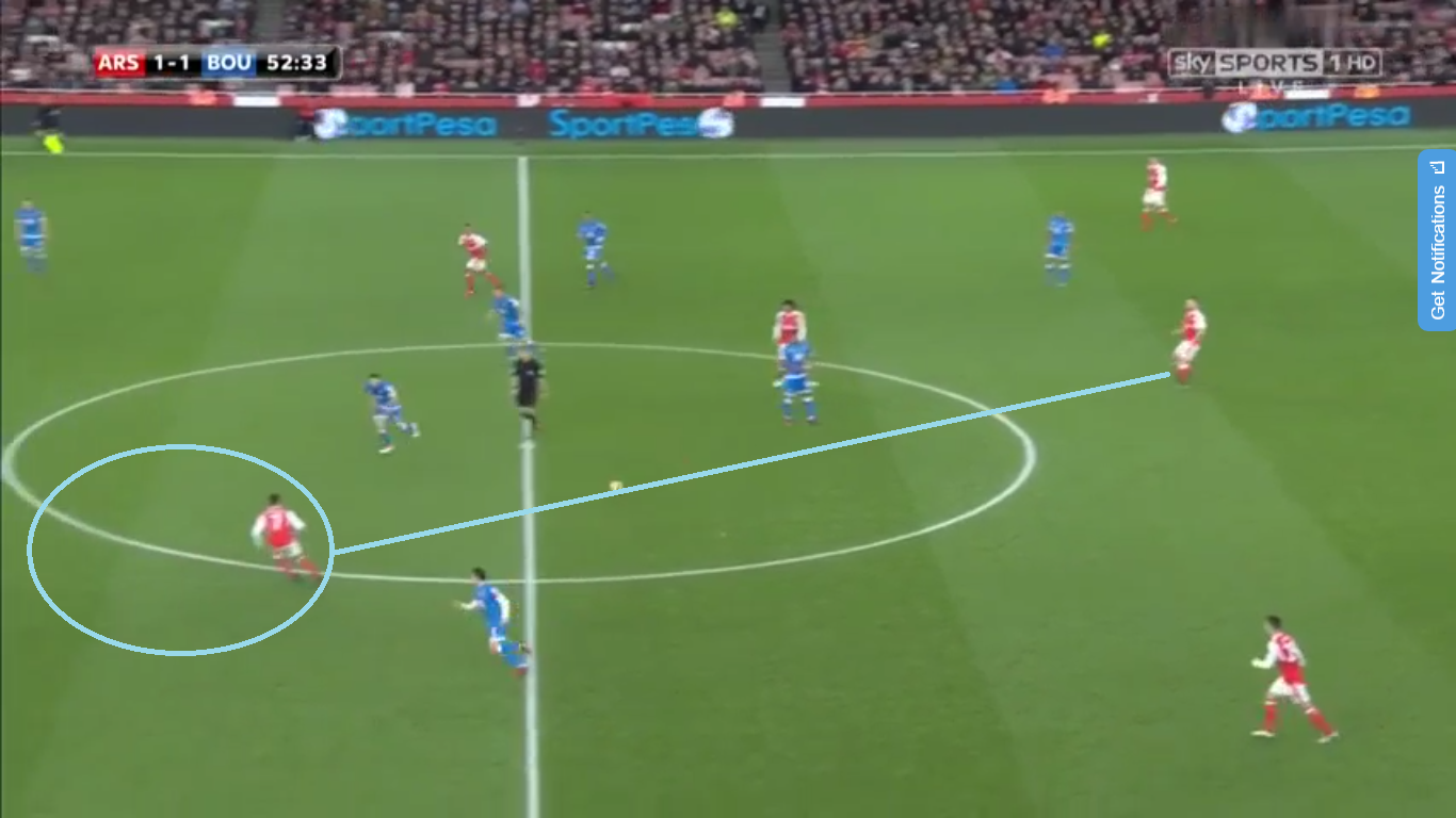 "Sanchez once again dropping deep in his ""False 9"" role to over a forward passing option through the well organised press of Bournemouth, Mustafi showed glimpses of fantastic vision and ball mastery and this occasion helped create a goal."