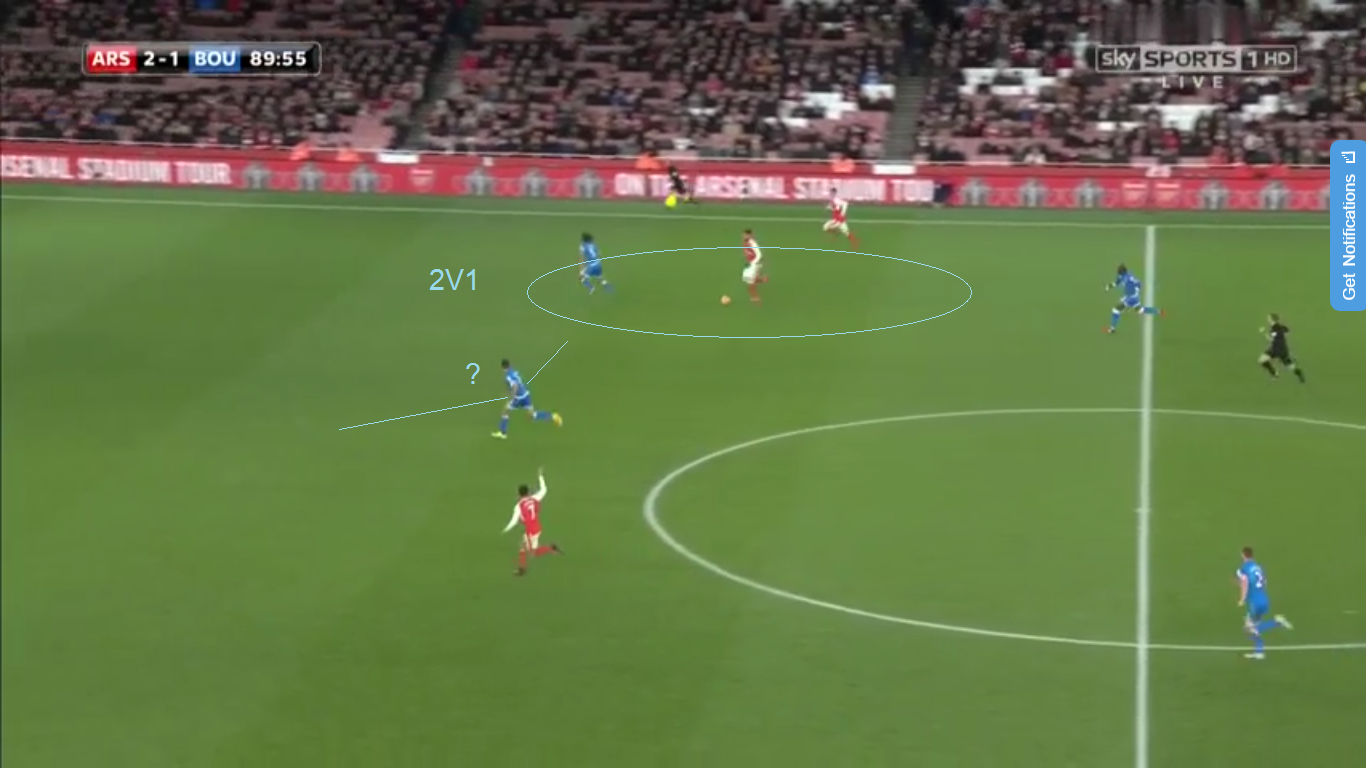 Giroud driving forward with a 2v1 vs Ake forces Cook over to help cover and put pressure on the ball, the defender tries to keep some central shape to be able to make ground over to Sanchez in case the ball is switched.