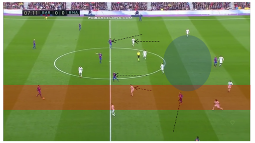 Real's situational man marking in 1st phase