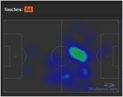 Messi heatmap via WhoScored.com
