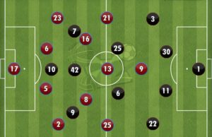 burnley-city_formation-1