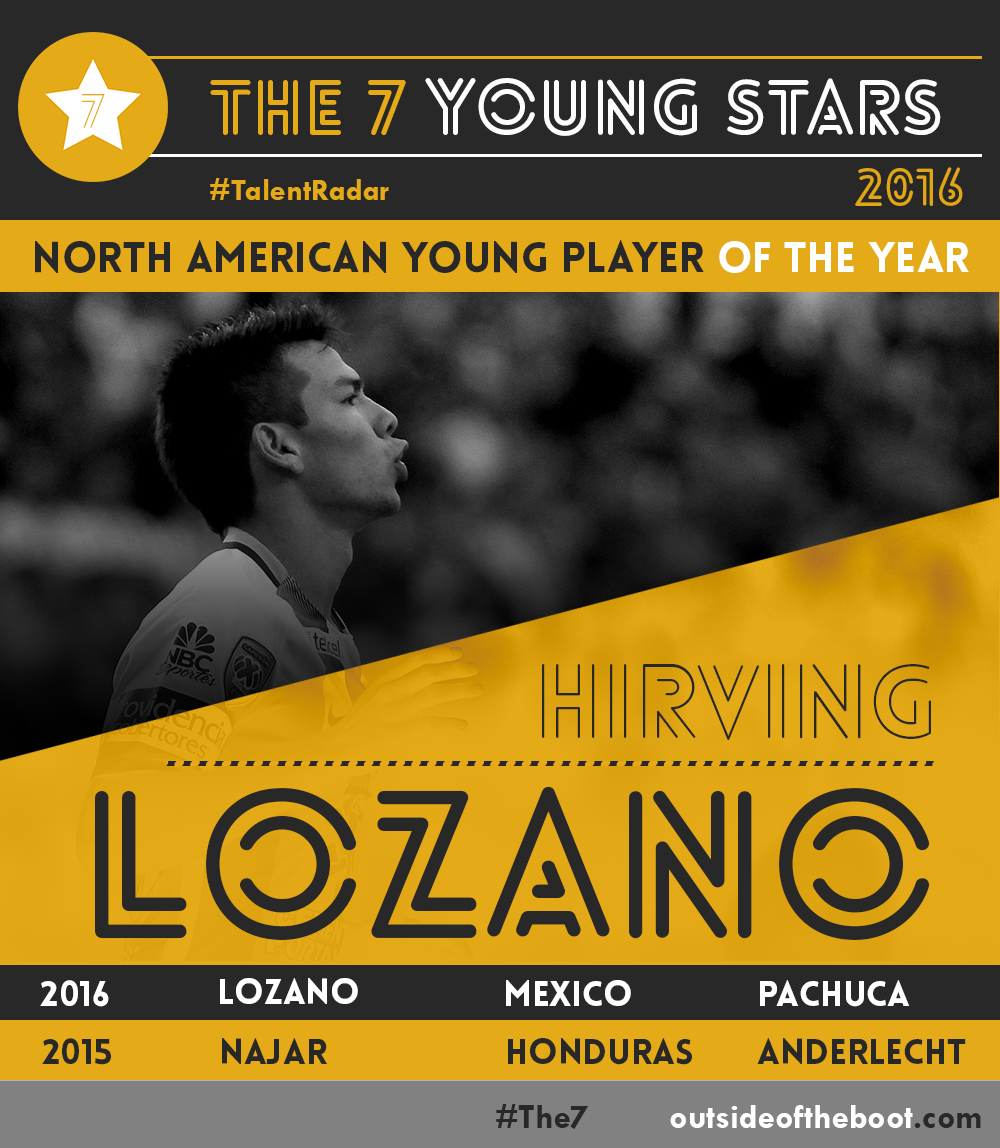 hirving-lozano-2016-north-american-young-player-of-the-year