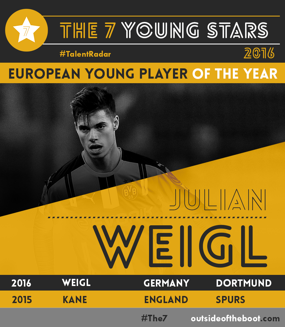 European Young Player of the Year 2016 Julian Weigl