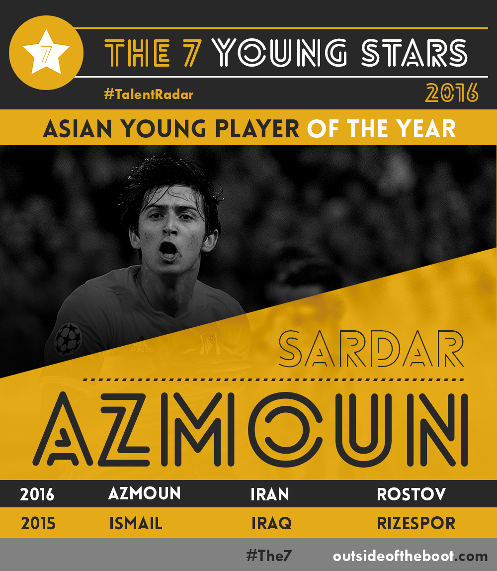 sardar-azmoun-2016-asian-young-player-of-the-year