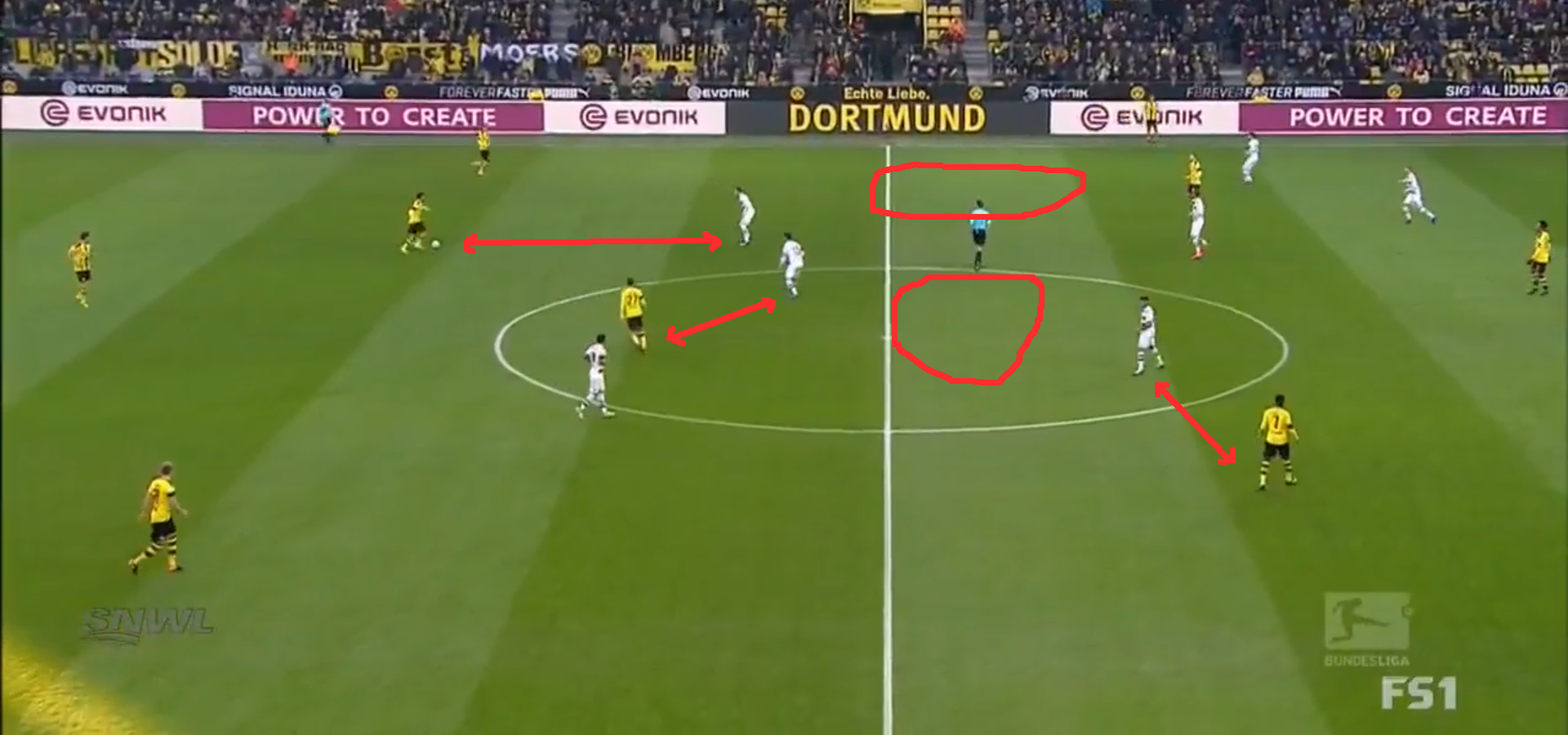 Dortmund defender has a simple first pass option to the fullback available and their central midfielders are open for the second pass.