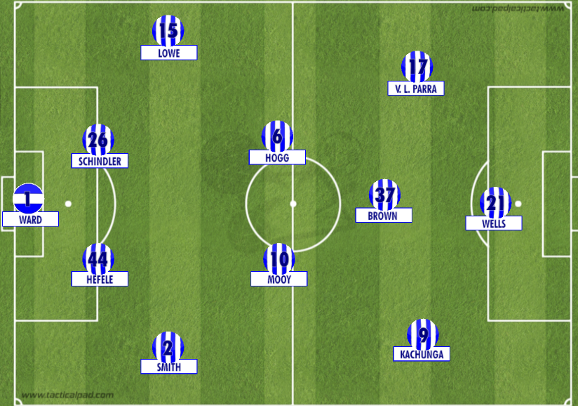 Tactical Philosophy: David Wagner • Outside of the Boot