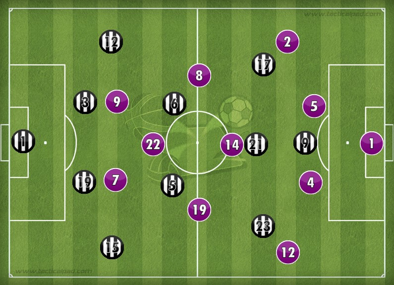 tactical analysis juventus 1 4 real madrid los blancos dominant 2nd half display flattens juventus outside of the boot outside of the boot