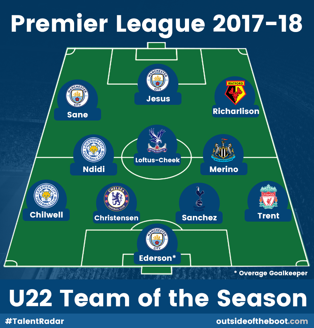 Premier League 2017-18: U-22 Young Players' Team Of The