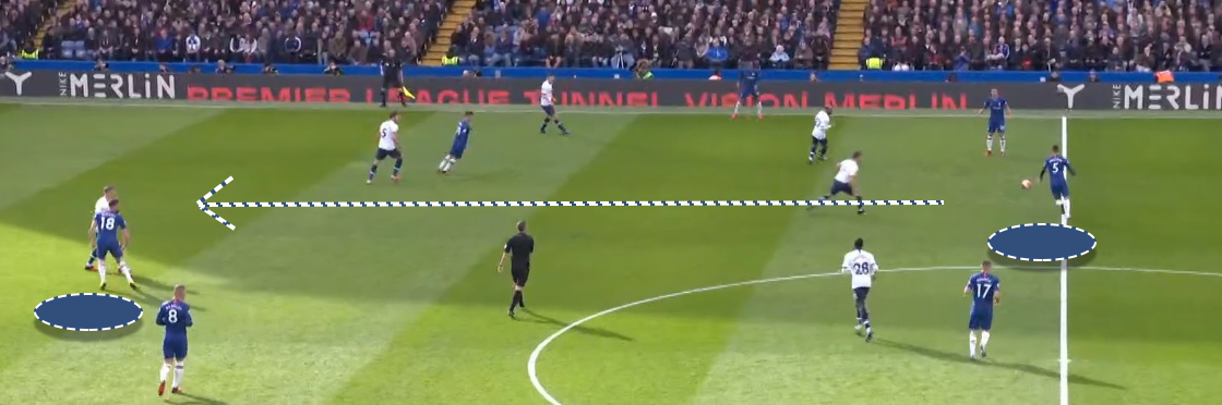 Jorginho making a direct pass through midfield
